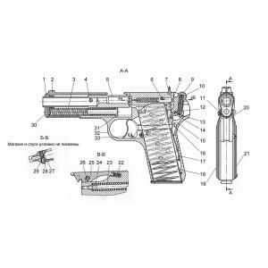 części do broni – pistolet ,rewolwery,karabinki